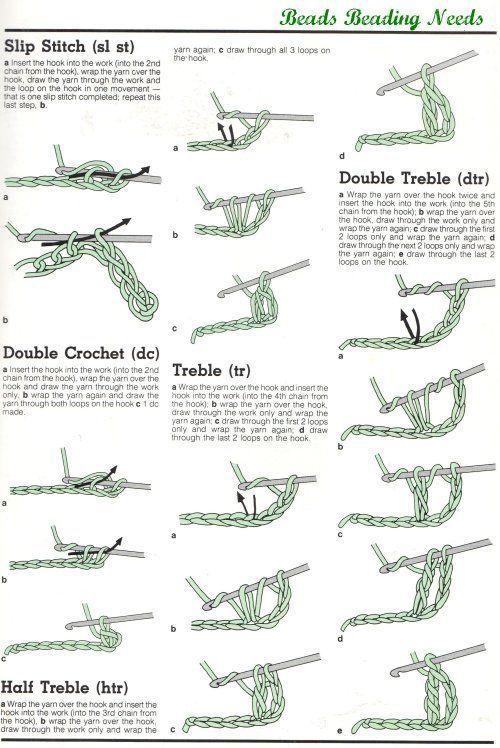 Free Crochet Instructions - How to crochet II:
