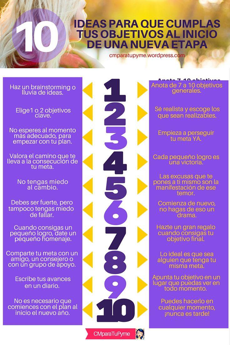 10 ideas para que cumplas tus objetivos en una nueva etapa #infografia #coaching