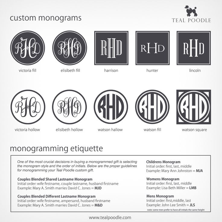 MONOGRAMMING ETIQUETTE. One Of The Most Crucial Decisions