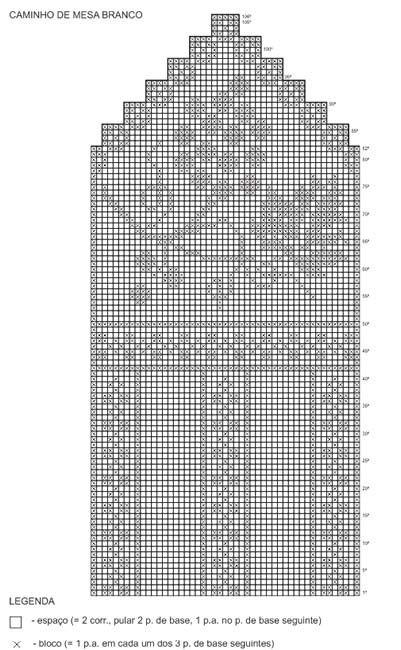 Material: – Pingouin Brisa – 3 novelos na cor 002 (branco); – Agulha para crochê nº 2; Medidas: 45 x 180 cm;