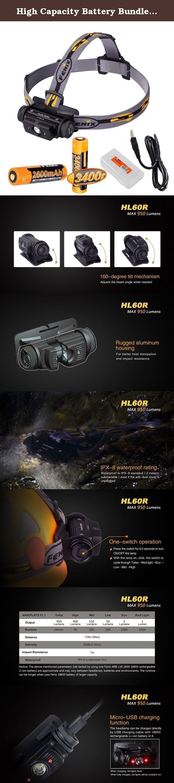 High Capacity Battery Bundle: Fenix HL60R 950 Lumens Rechargeable LED Headlamp with Extra 3400mAh 18650 Battery, USB Charging cable and Lumen Tactical Battery Organizer. The HL60R headlamp is the first USB rechargeable light in Fenix's HL Series. Operating off of one 18650 battery or two CR123A batteries, this light can stay in Turbo mode for nearly an hour and in Eco mode for over 100 hours. The Cree XM-L2 T6 neutral white LED bulb means superior definition and penetration in…