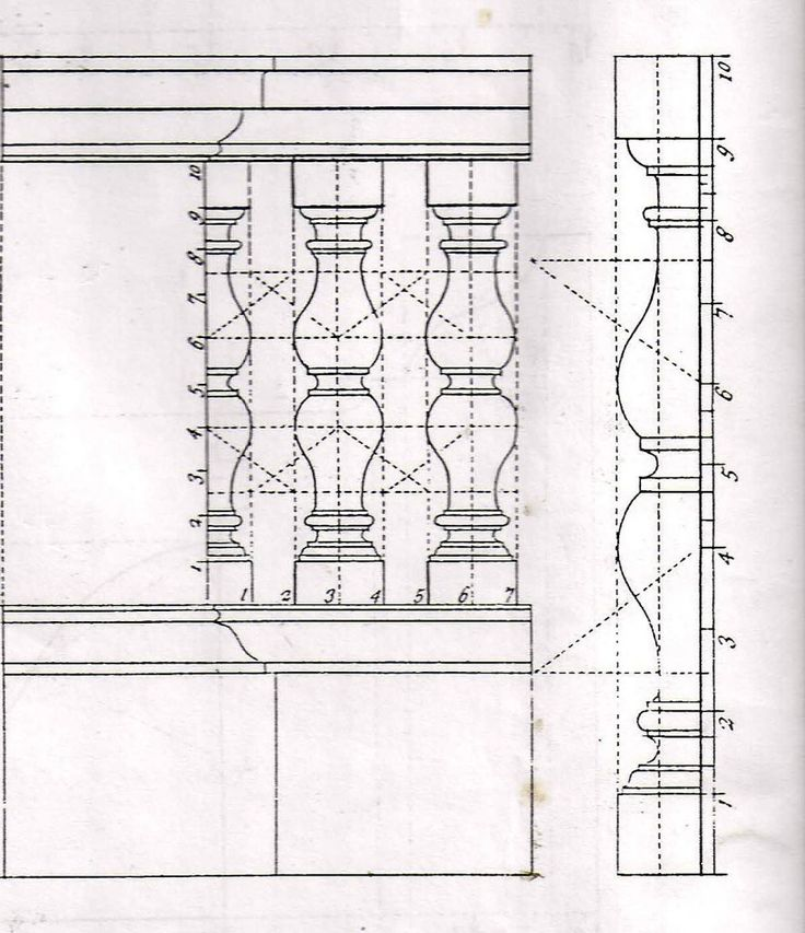 CLASSICAL COMMENTS: BALUSTERS | Classicist Blog