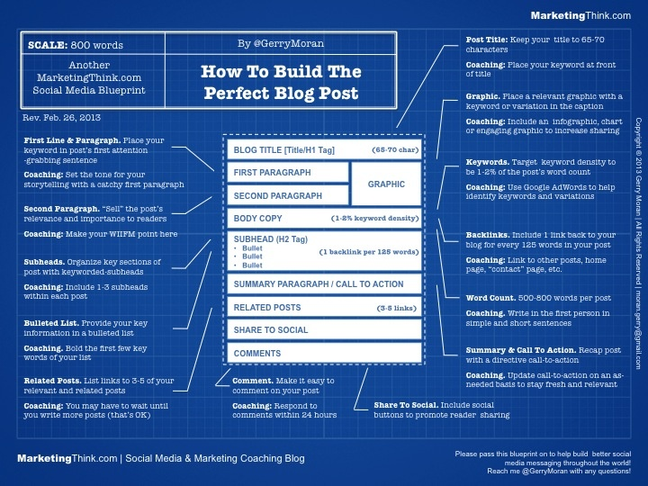 38 best marketing images on Pinterest Infographic, Marketing and - copy exchange blueprint application