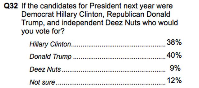 Presidential candidate Deez Nuts