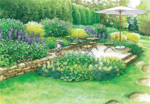 Neuer Sitzplatz Im Blutenmeer Bepflanzung Garten Gartenplanung