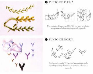 how to make ribbon embroidery