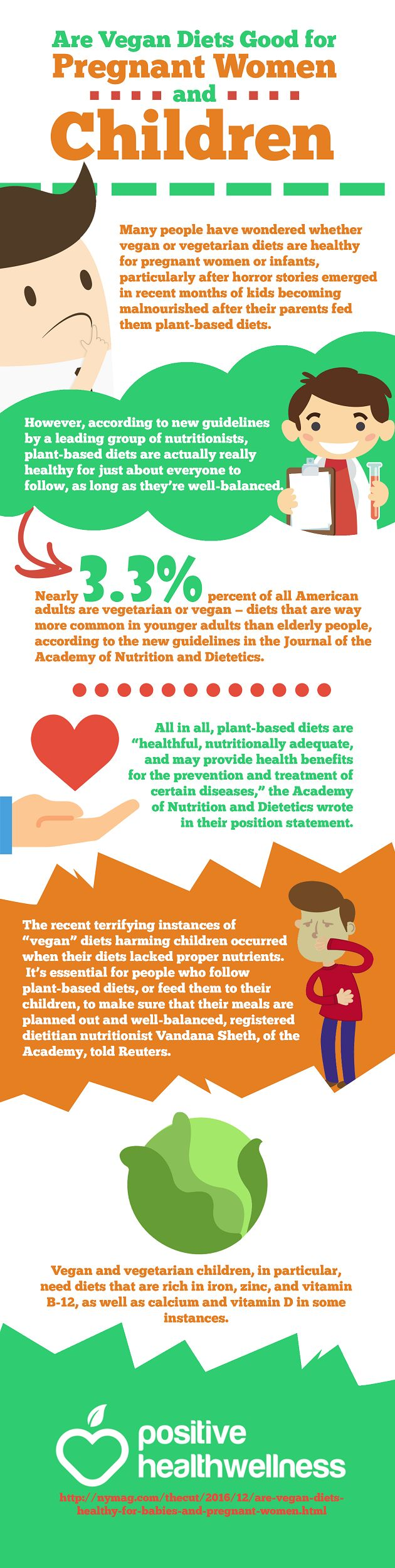 Are Vegan Diets Good for Pregnant Women and Children – Positive Health Wellness Infographic
