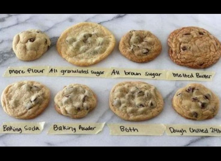 15 Hacks To Make The Perfect Chocolate Chip Cookie Baking Soda Baking Powder Perfect Chocolate Chip Cookies Yummy Cookies