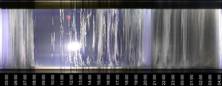 All Sky Cam.com - Post Observatory, Trenton, ME