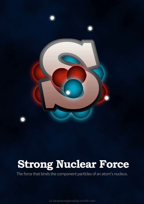 nuclear force Such exchange forces may be either attractive or repulsive, but are limited in range by the nature of the exchange force is a reasonable predictor of this precipitous drop and gives further insight into the paradoxical nature of the strong nuclear force.