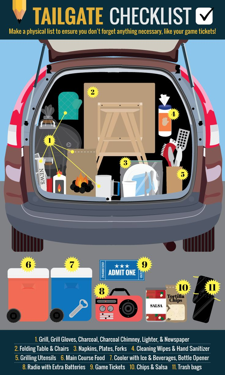 How to Host the Perfect Tailgate | FWx