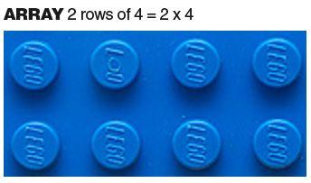 multiplication arrays - Google Search