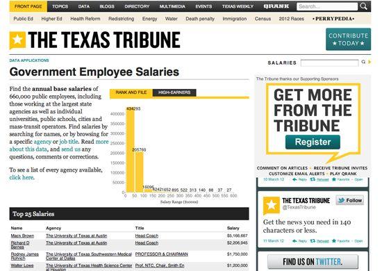 Texas Tribune Government Salaries Database