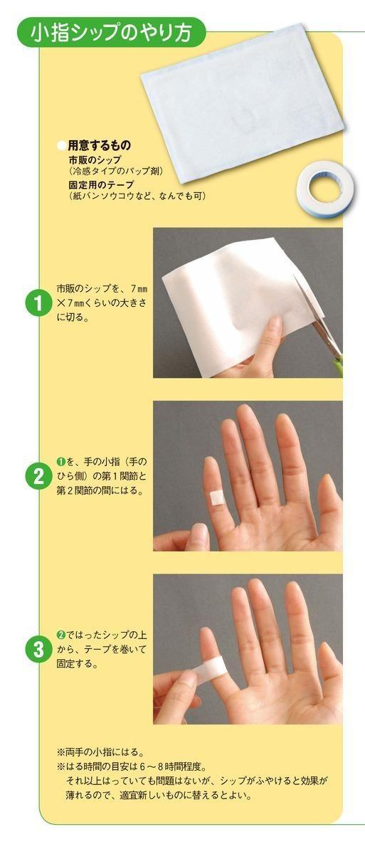 【神経内科医が考案】手の小指シップがめまい、 耳鳴り、不眠症対策に効く   ケンカツ!