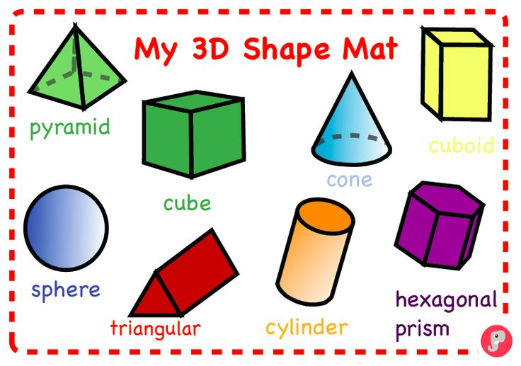 3D Shape Word Mat - An attractive, bright and colourful word mat featuring all the common 3D shape names and accompanying pictures. Why not laminate back to back with our 2D shape word mat to help children with shape recognition and spelling of shape names? Other 2D and 3D shape resources also available. Visit: www.justteachit.co.uk - FREE teaching resources!