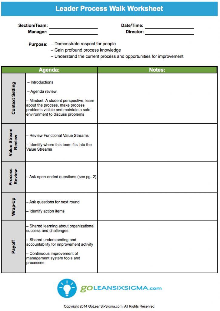 leader process walk worksheet