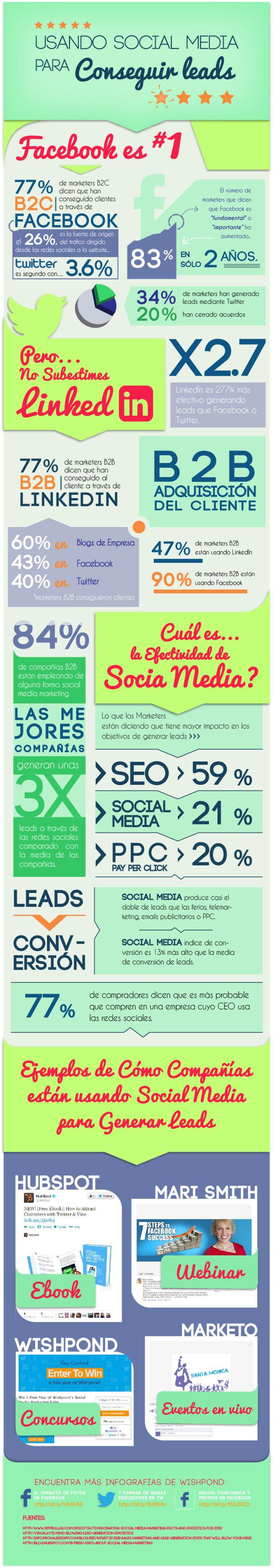 Usando Social Media para conseguir leads #infografia #infographic #marketing