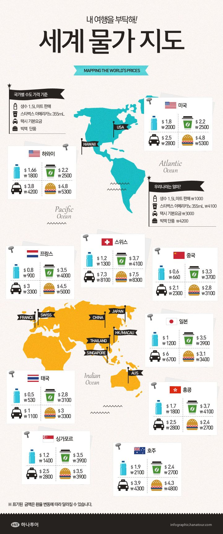 세계 물가 지도에 관한 인포그래픽