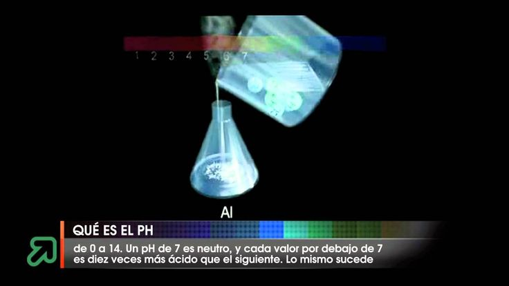 ¿Qué es el pH?