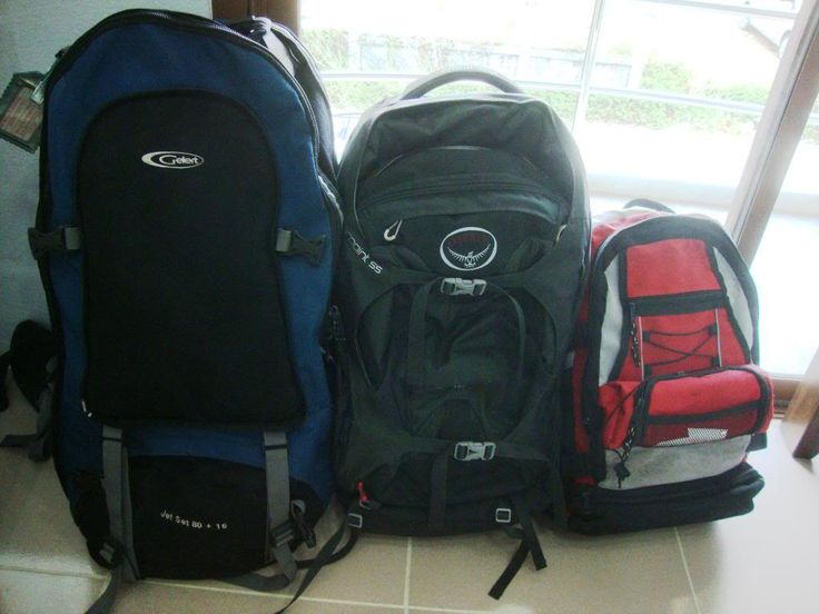 FACTORS TO CONSIDER WHEN CHOOSING THE BEST TRAVEL BACKPACK: Size Panel Access Features Safety Price