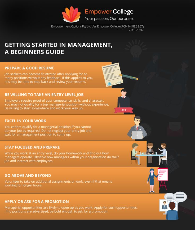 Getting started in management #management #career
