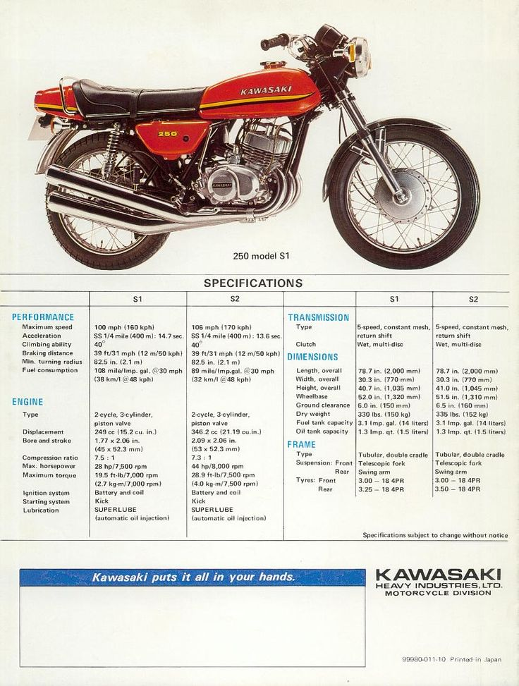 1973_Kawasaki 250 S1+350 S2 2-stroke brochure.GB_06