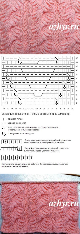 Узор коса с вытянутыми петлями - вязание спицами | АЖУР - схемы узоров