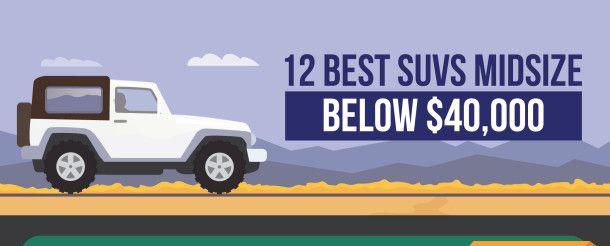 12 Best Midsize SUVs Below $40,000