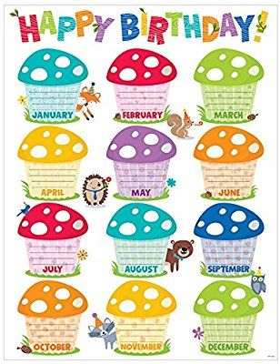 Amazon Woodland Friends Happy Birthday Chart Office Products