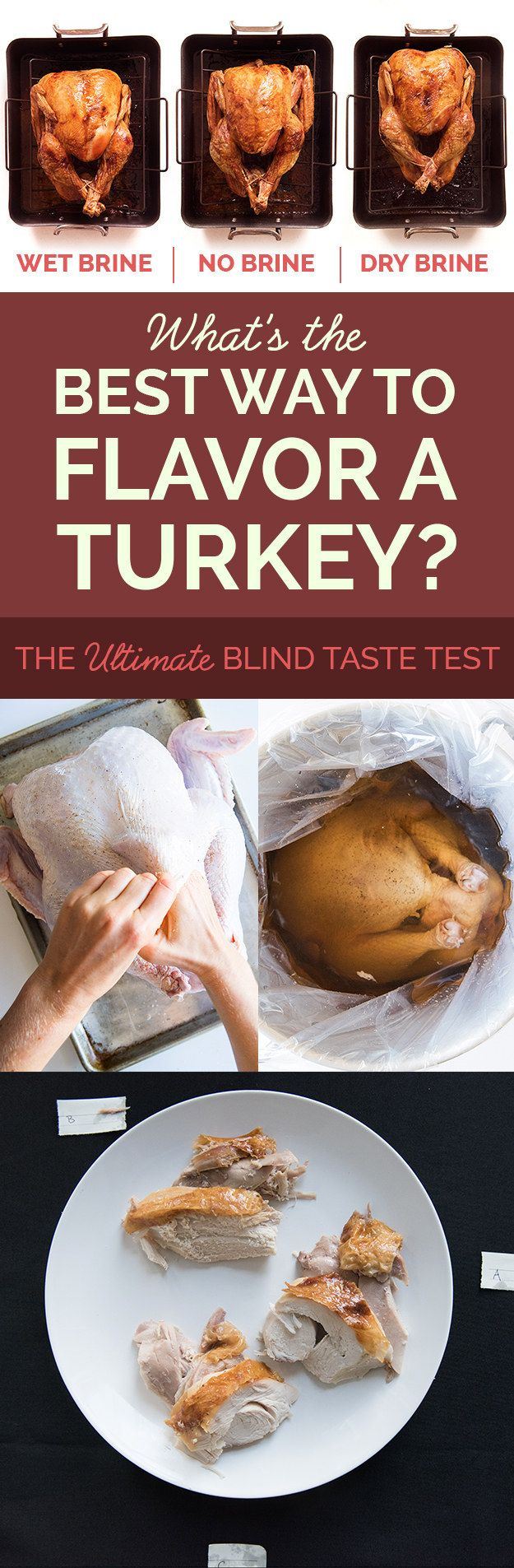 Our taste test reveals that soaking your turkey in a huge bucket of salt water for hours doesn't *actually* produce the best turkey — and a much easier way that does.