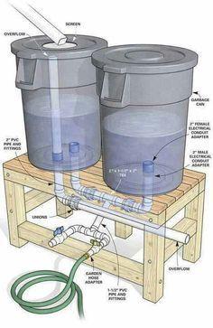 Diy rain barrel system