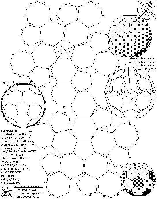 13 아르키메데스 다면체(Archimedean Solids) 전개도 :: jjycjn's Math Storehouse
