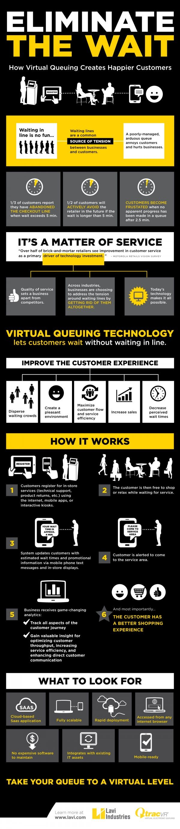 best images about customer service great businesses are choosing to address the tension around waiting lines by getting rid of them altogether learn about the advantages of virtual queuing