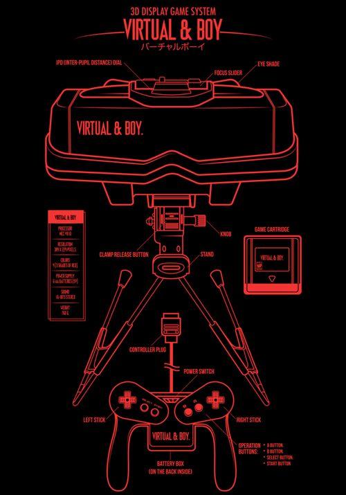 Virtual & Boy Created byAdam Rufino||Tumblr