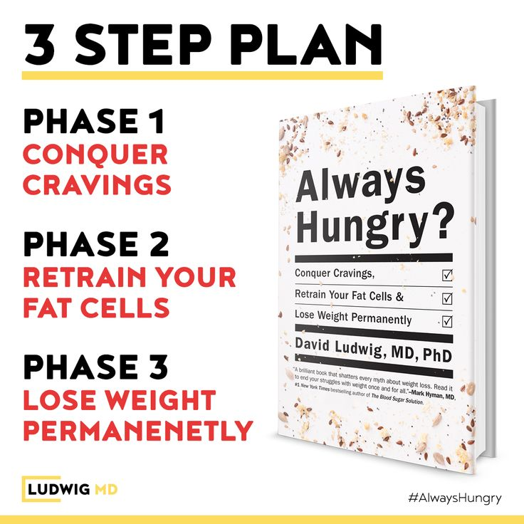 Last month, I was honored to get the opportunity to interview preeminent obesity researcher, Dr. David Ludwig, author of the new book, Always Hungry?, which is being released this week. Below is a …