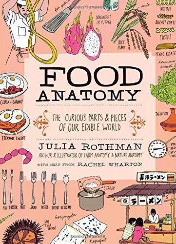 Food Anatomy: The Curious Parts & Pieces of Our Edible Wo... https://www.amazon.com/dp/1612123392/ref=cm_sw_r_pi_dp_x_Fwsnyb2XACXG2