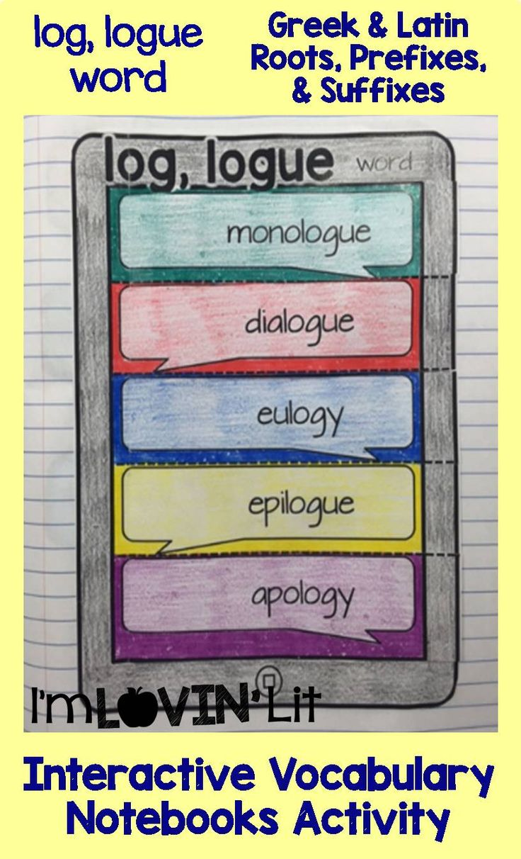 Log, Logue - Word; Greek and Latin Roots, Prefixes and Suffixes Foldables; Greek and Latin Roots Interactive Notebook Activity by Lovin' Lit