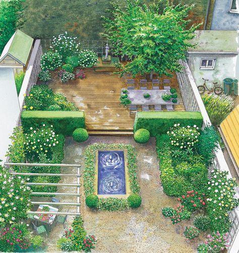 Gestaltungstipps für einen Stadtgarten | Garten | Schattengarten ...