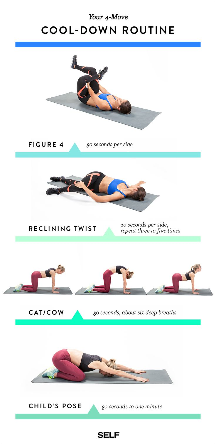 Your Post Workout Routine Needs This One Supplement For best results, cool-down stretches should be passive, so you'll hold them for a while (as opposed to dynamic stretches before a workout, which you shouldn't hold for long). As a rule of thumb, she aim for six to eight deep breaths.