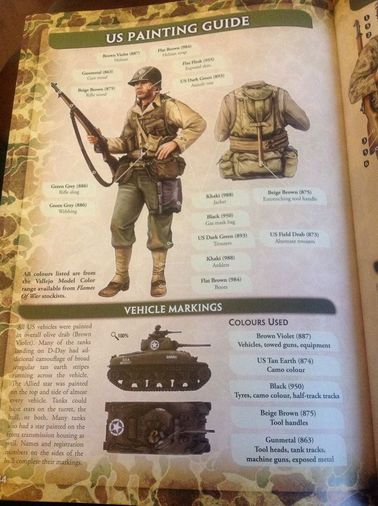 Vallejo paint guide us army