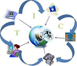 17 de Mayo Día Mundial de las Telecomunicaciones y la Sociedad de la Información http://www.encuentos.com/efemerides/17-de-mayo-dia-mundial-de-las-telecomunicaciones-y-la-sociedad-de-la-informacion-2/