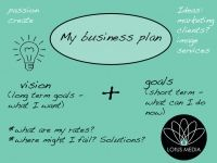 Business Plan - Lotus Media