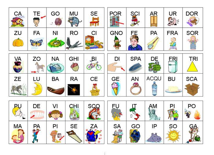 Trenino x strutturazione frase da stampare cerca con for Parole con scu per bambini