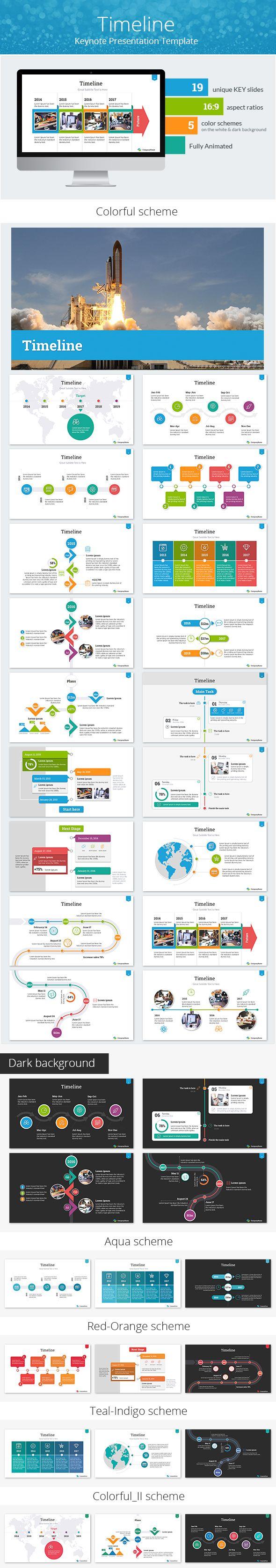 Timeline Keynote Presentation Template - 19 Unique Slides