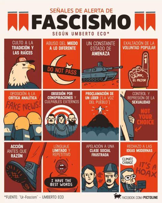 El fascismo por pictoline
