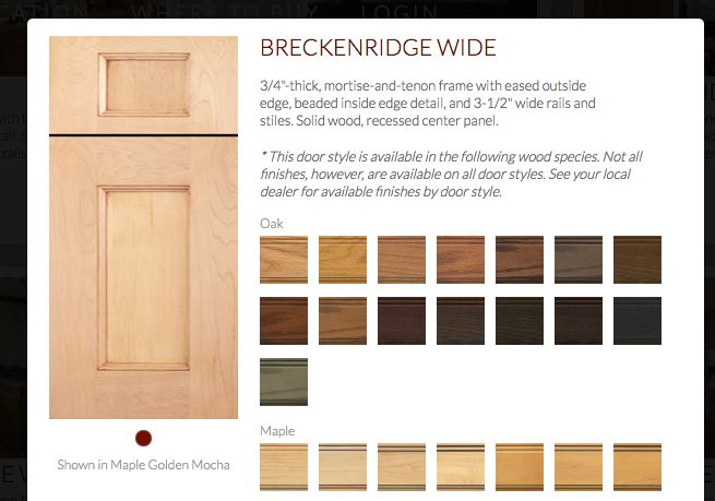 New Types Kitchen Cabinet Door Finishes