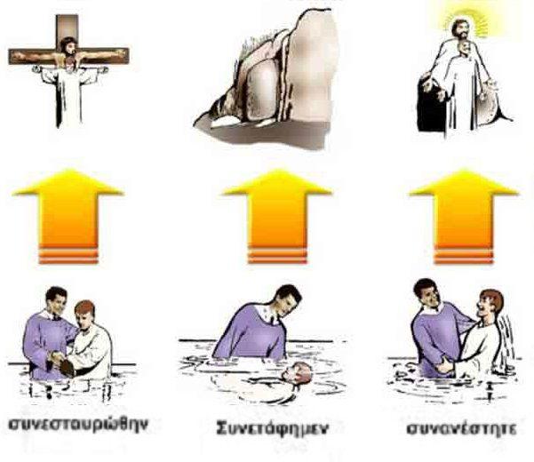 επιστολή: Το ευαγγέλιο του Ιησού Χριστού