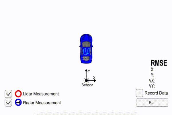 All About Kalman Filters – Self-Driving Cars – Medium