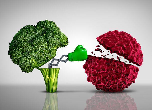 Вот, почему употребление щелочных продуктов так важно для нашего здоровья!