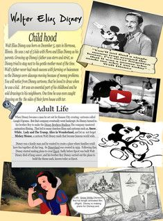 "Walter Elias ""Walt"" Disney  was an American entrepreneur, animator, voice actor, and film producer. #glogster #glogpedia #waltdisney"